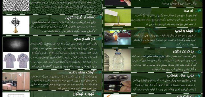 سوالات هفتمین دوره مسابقات کاپ فیزیک ایران – کاپ فیزیک ایران