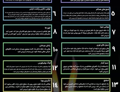 سوالات نهمین دوره مسابقات کاپ فیزیک ایران
